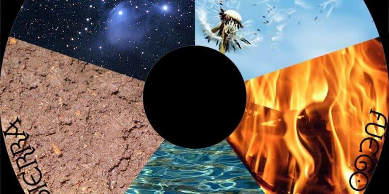 Los cinco elementos de la Medicina Ayurveda: espacio, aire, agua, fuego y tierra.